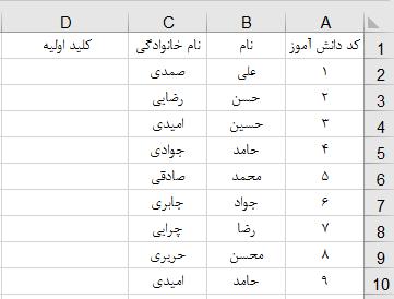 جدول کاری 1