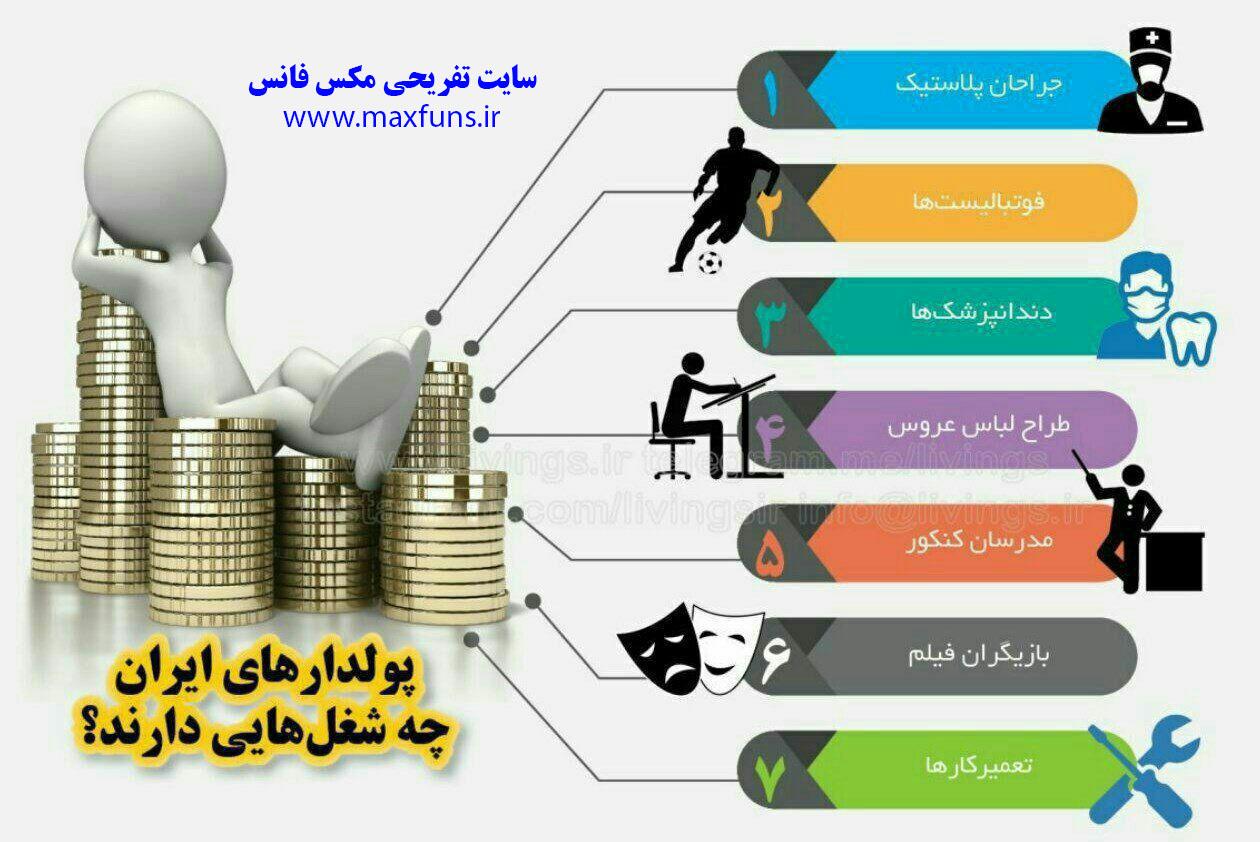 7 شغل پردرآمد ایران در سال 1396