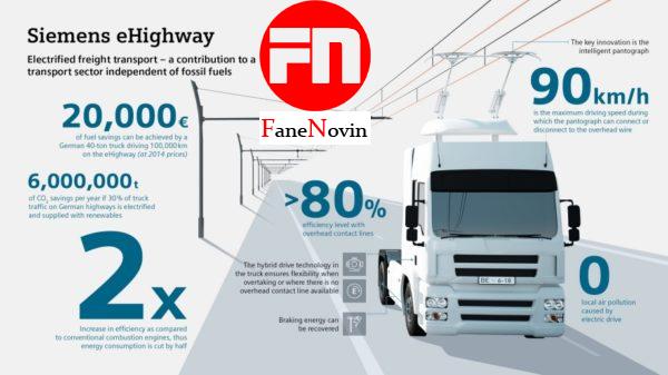 ساخت اولین بزرگراه الکتریکی مخصوص کامیون ها در آلمان توسط زیمنس