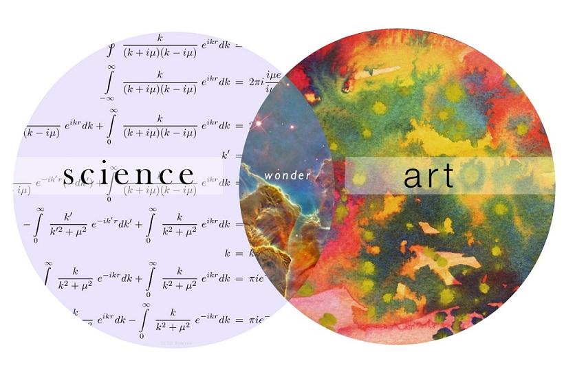 art+science