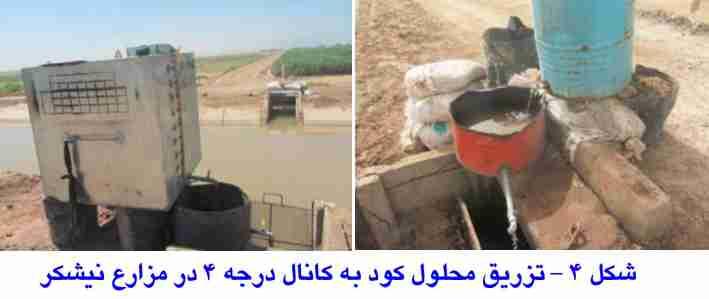 نزریق محلول کود به کانال درجه 4 در مزارع نیشکر