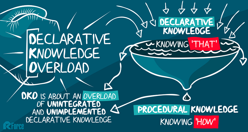 Declarative Knowledge Overload