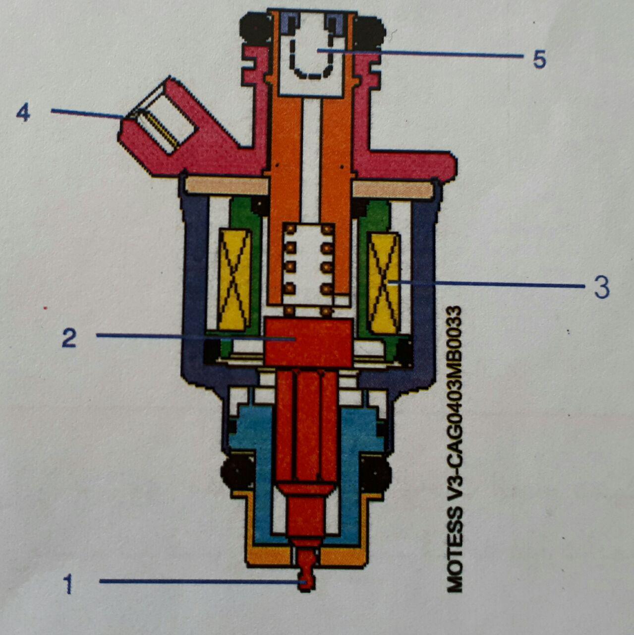انژکتورهای معمولی پاشش غیر مستقیم