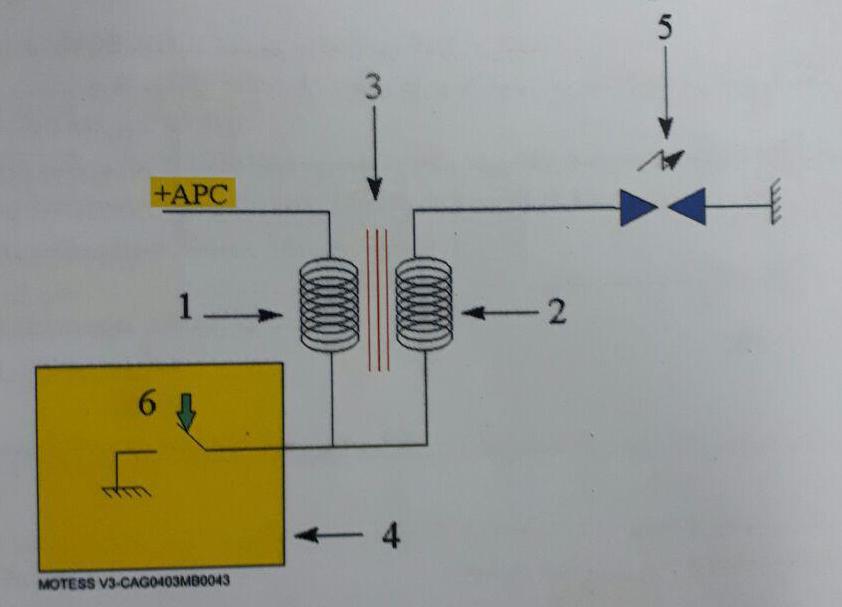 تولید جرقه قوس الکتریکی