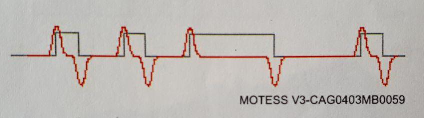 سنسور موقعیت و سرعت میل لنگ