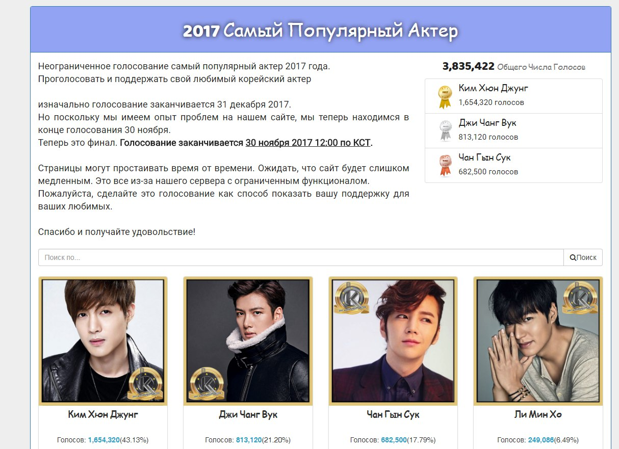 Vote - 2017 Most Popular Actor
