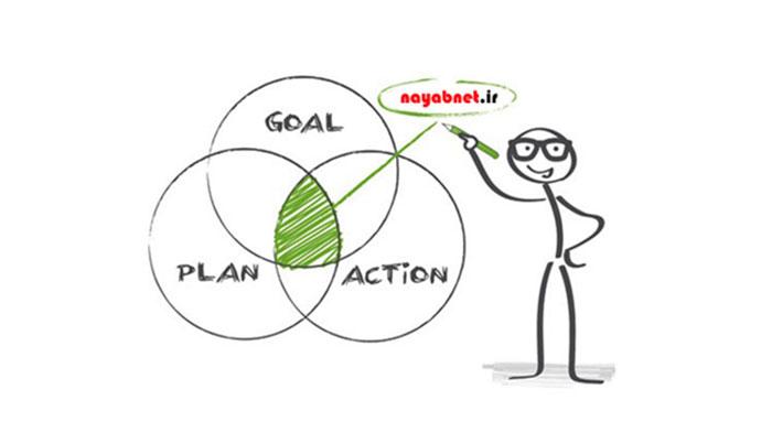 چگونه برنامه ریزی کنیم _ برنامه ریزی روزانه _ برنامه ریزی تحصیلی