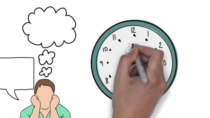 چگونه برنامه ریزی کنیم _ برنامه ریزی سریع _ برنامه ریزی مدیریت