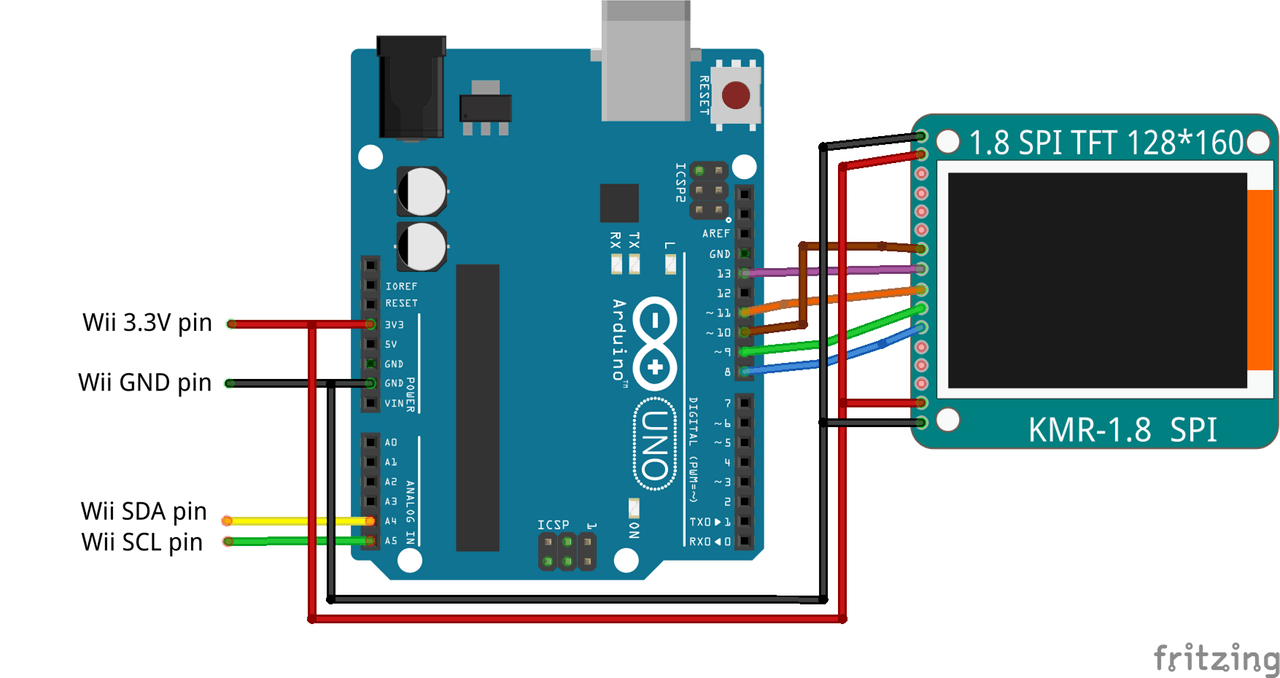 Download arduino library spi.h