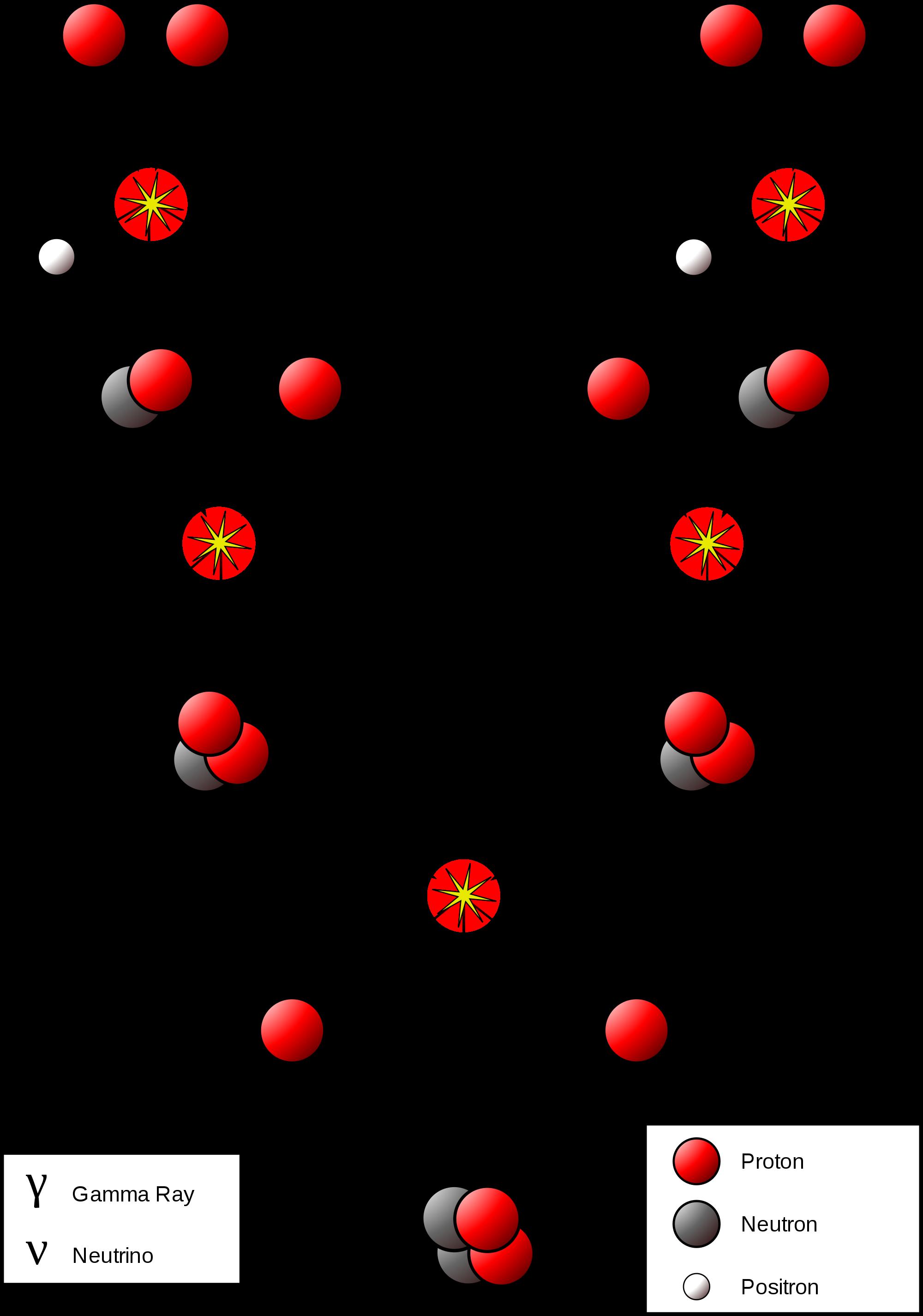 همجوشی هیدروژن