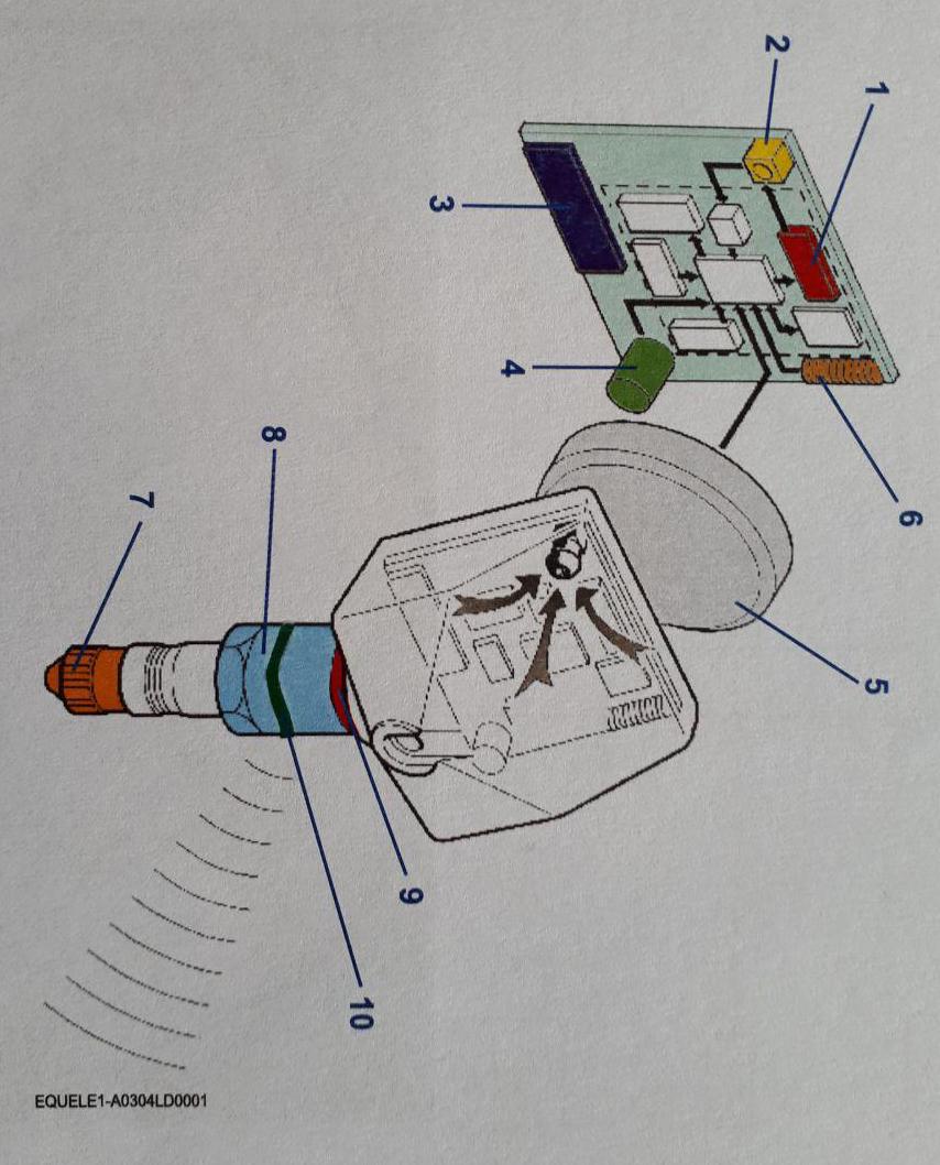 تشخیص فشار باد لاستیک