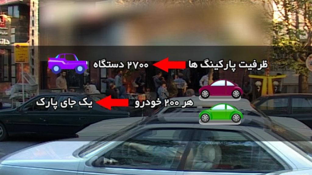 پارکینگهای تبریز