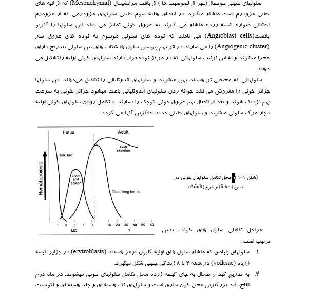 دانلود کتاب دستگاه گردش خون pdf