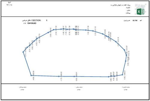 برنامه تحت اکسل رسم مقطع عرضی و محاسبه حجم حفاری تونل