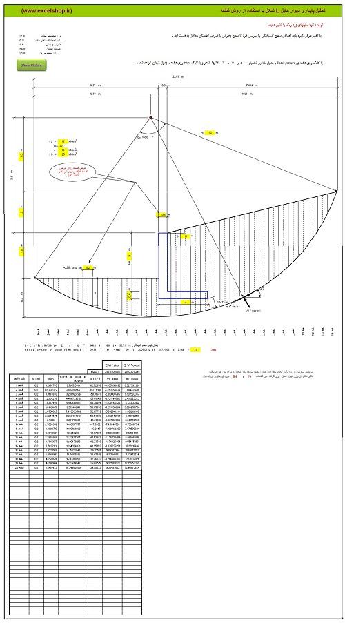 شکل با استفاده از روش قطعه L تحلیل پایداری دیوار حایل