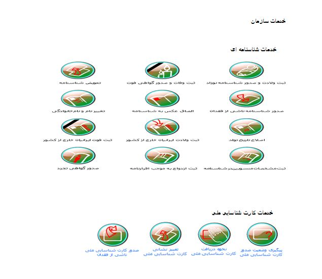 دانلود گزارش کارآموزی در اداره ثبت احوال pdf