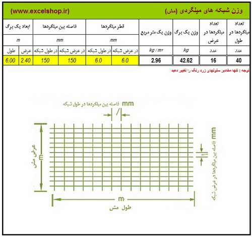 برنامه تحت اکسل محاسبه تعداد و وزن شبکه مش برای پوشش سطح