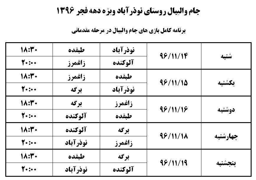 افتتاحیه مسابقات والیبال دهه فجر /امشب برگه -نوذرآباد+جدول مقدماتی