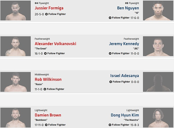 معرفی رویداد UFC 221: Romero vs. Rockhold+نظر سنجی
