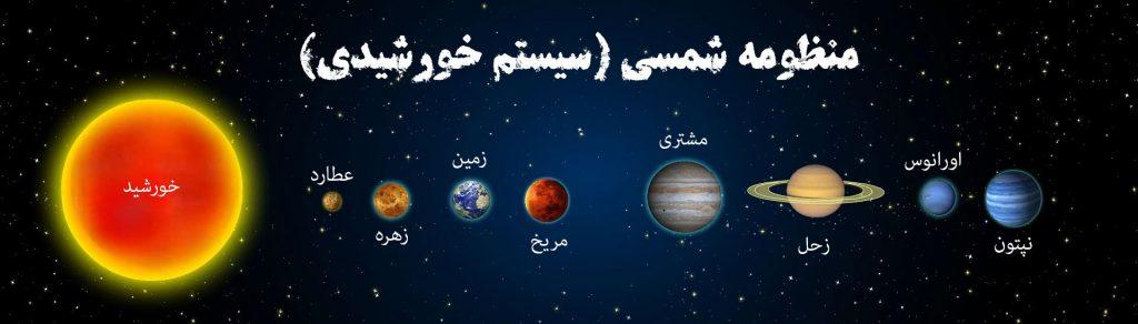 عکس زمین در منظومه شمسی