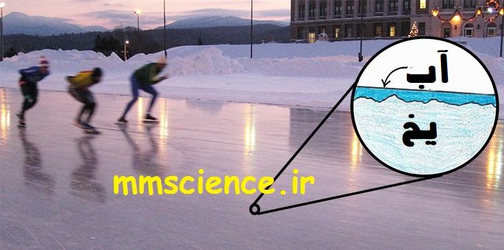 چرا یخ لغزنده است