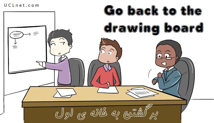 برگشتن به خانه ی اول – Go back to the drawing board – اصطلاحات زبان انگلیسی – English Idioms