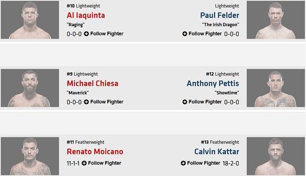 معرفی رویداد UFC 223: Holloway vs. Khabib+نظرسنجی