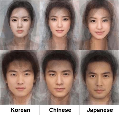 تفاوت بین چینی ها ژاپنی ها