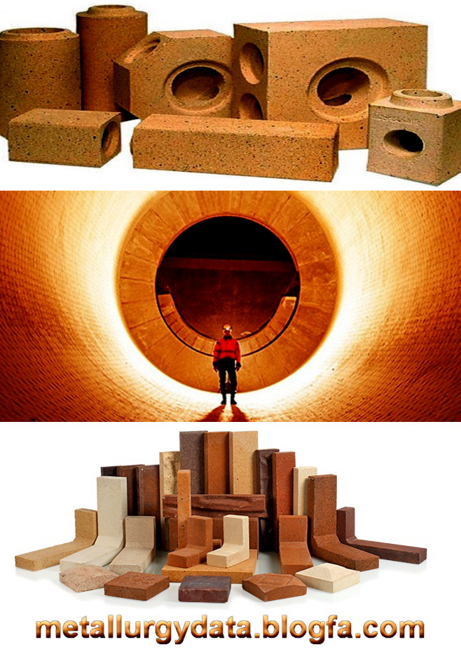 http://s9.picofile.com/file/8326796268/Refractories.jpg
