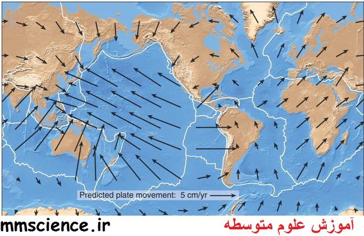 جهت حرکت ورقه های زمین