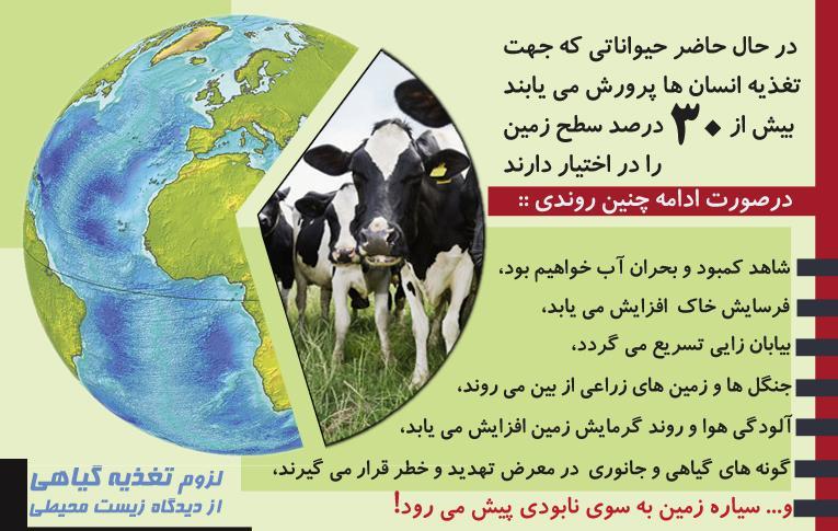 تاثیر مخرب گوشت خواری بر محیط زیست