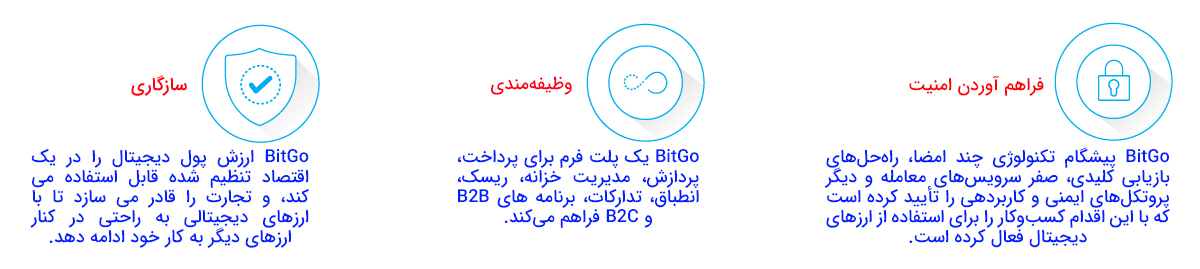 کیفپول Bitgo و سه ویژگی اصلی آن