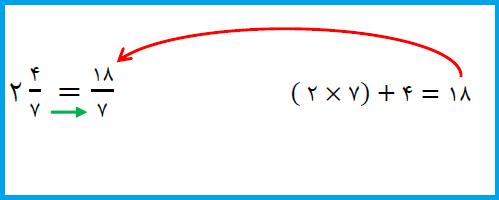 تبدیل عدد مخلوط به کسر