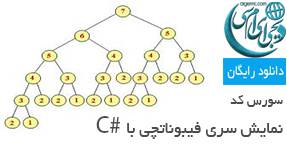 سورس کد نمایش سری فیبوناتچی با سی شارپ