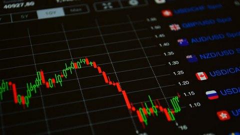 تحلیل قیمت دلار در بازار طی روزهای آینده