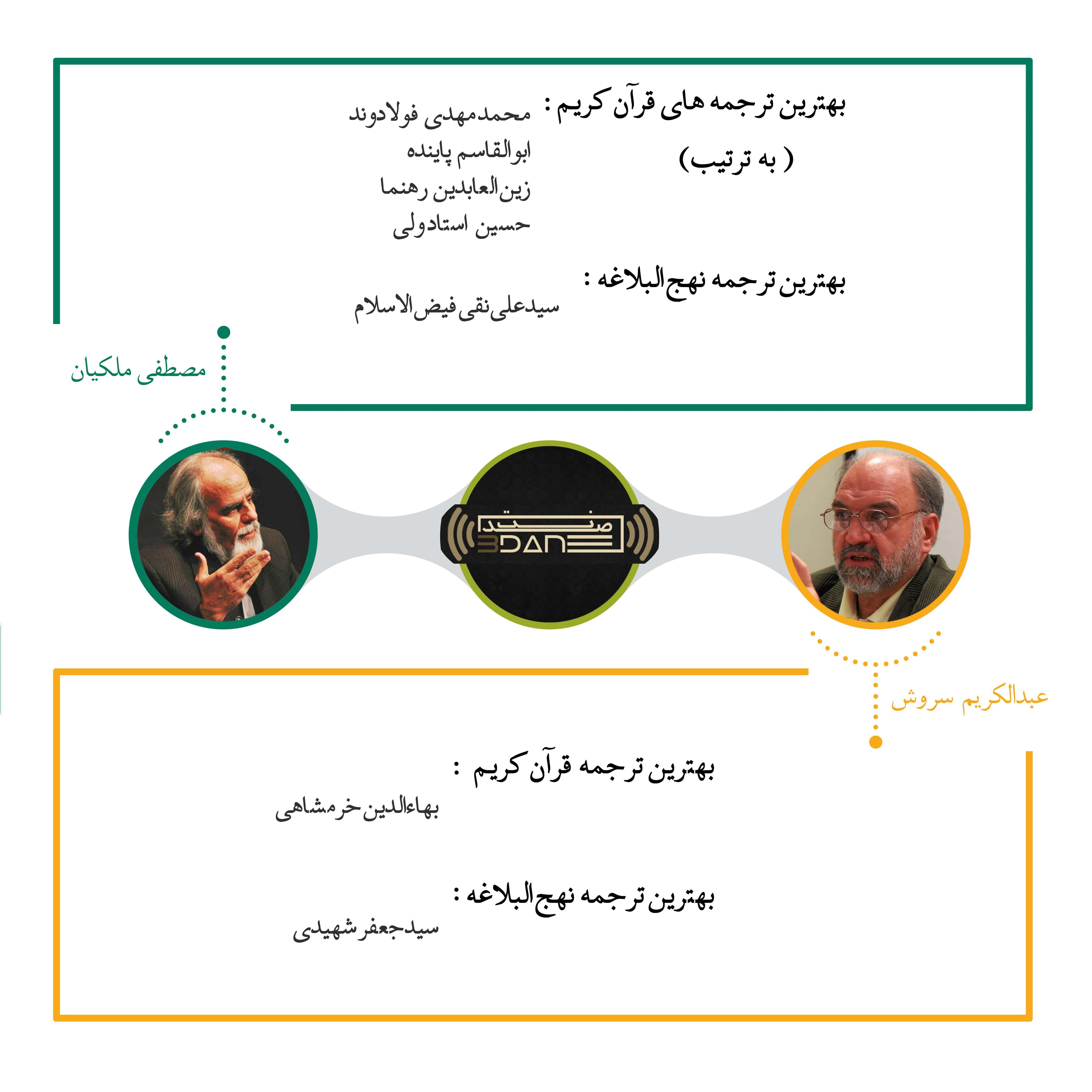بهترین ترجمههای قرآن و نهج البلاغه از نگاه عبدالکریم سروش و مصطفی ملکیان