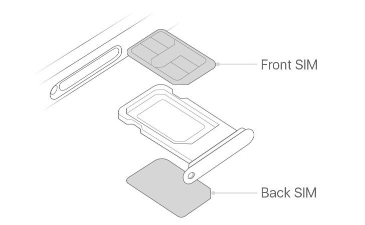 آیفون ایکس اس (iPhone XS) و آیفون ایکس اس مکس (iPhone XS Max)