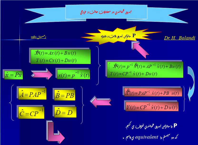 تبدیل همانندی در معادلات