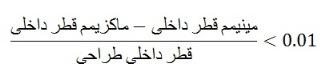 معیار صلاحیت قطر