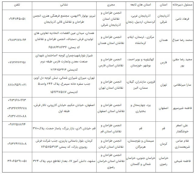 برگزاری چهارمین مسابقه ملی طرح و نقشه فرش دستباف