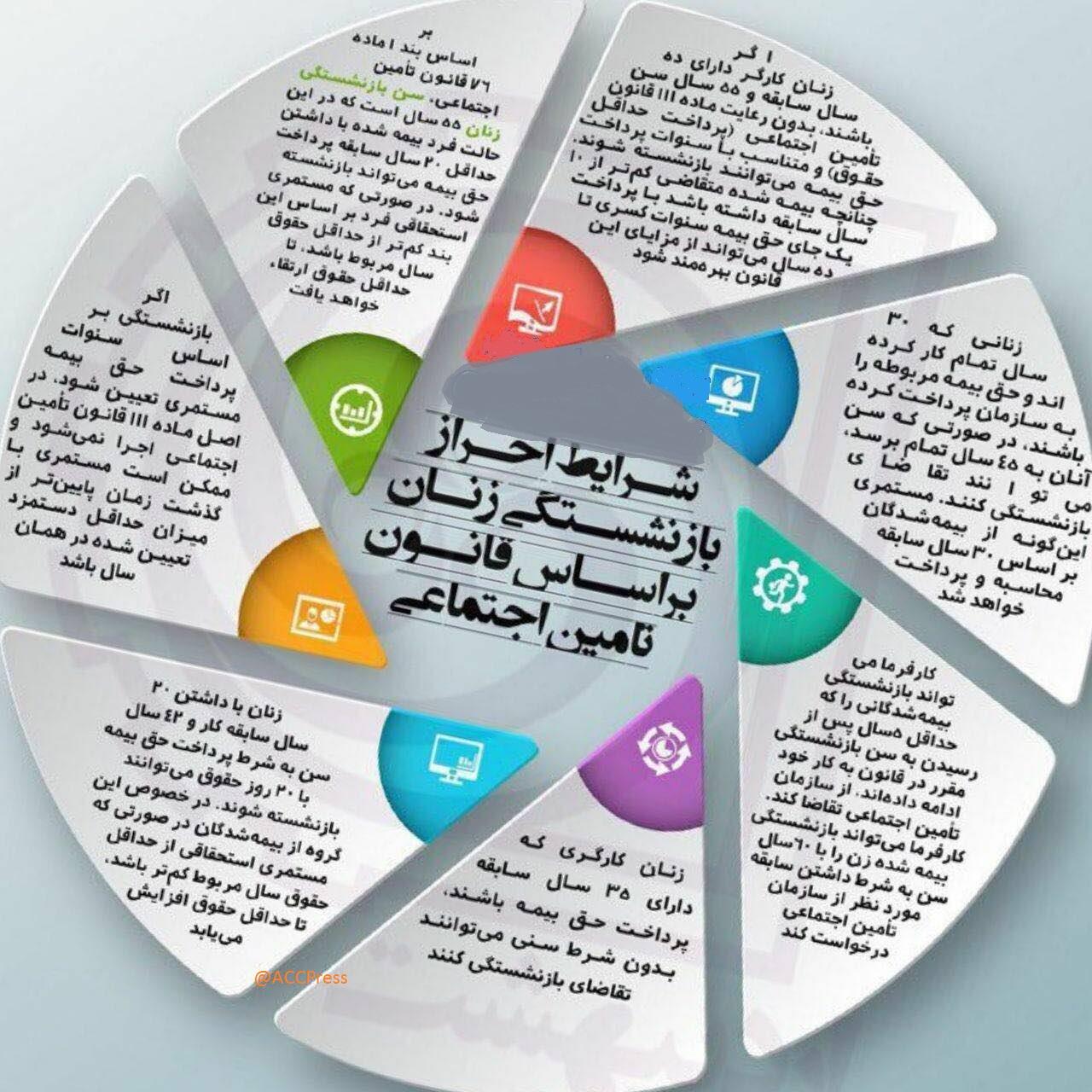 کاربرد مبنای تعهدی کامل در حسابداری دولتی
