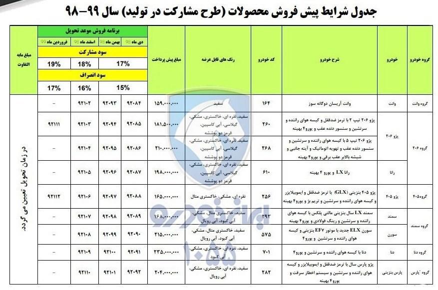 آغاز طرح پیش فروش جدید محصولات ایران خودرو از یکشنبه ۲۹ مهر ۹۷
