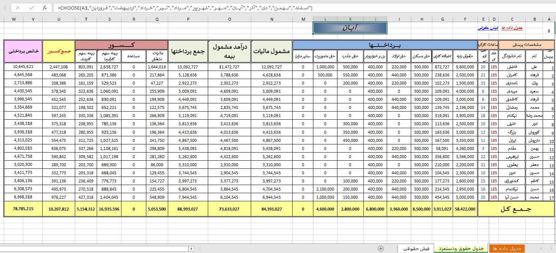 جدول حقوق و دستمزد