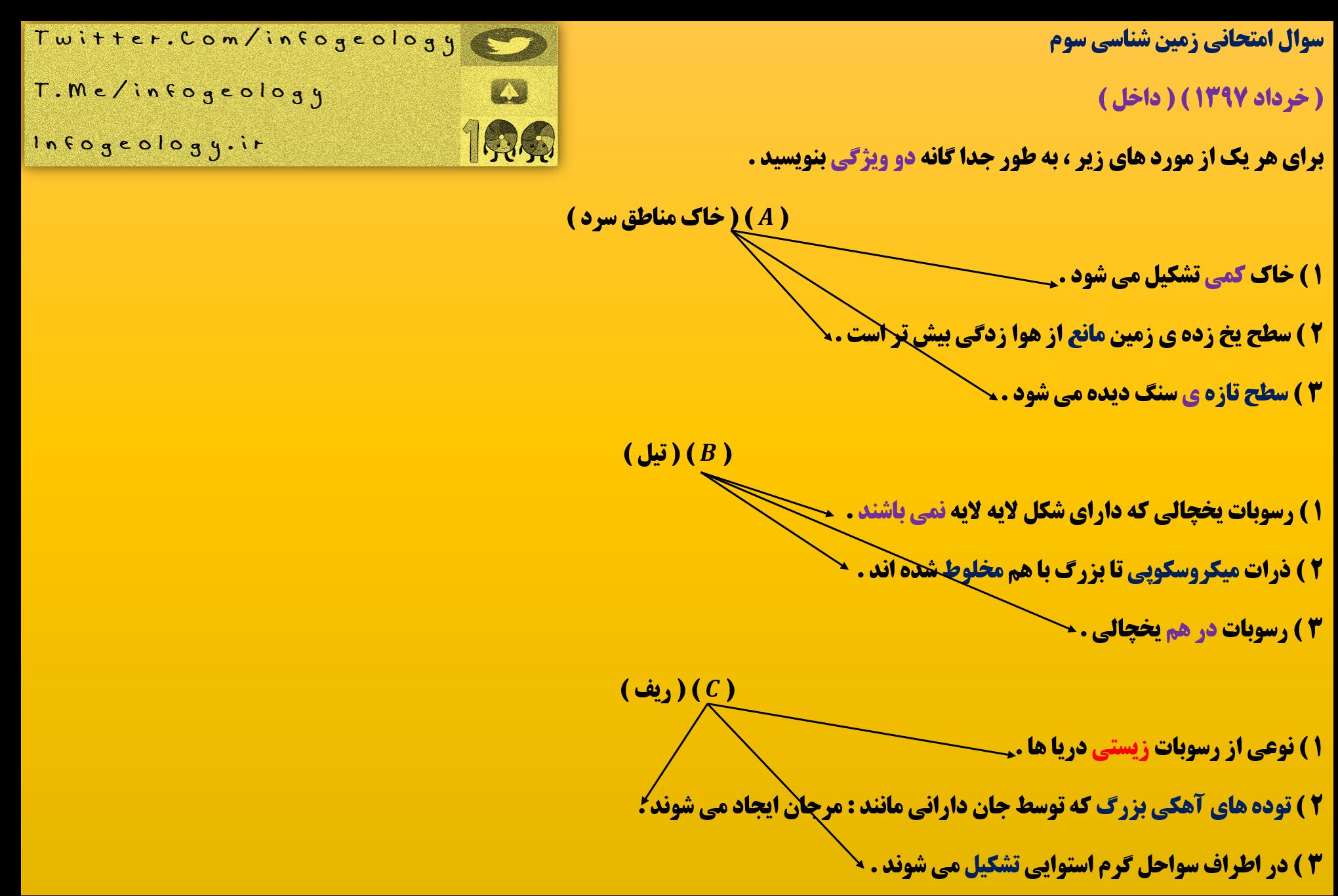 198 - سوال امتحانی زمین شناسی سوم ( خرداد 1397 ) ( داخل )