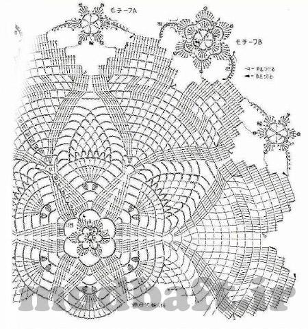 آموزش بافت رومیزی با نخ ابریشم Admin بازدید : 163 سه شنبه 06 آذر 1397 نظرات ( )