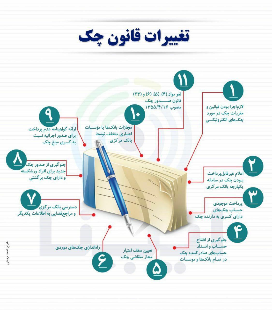 کلاسهای آموزشی جامعه مشاوران رسمی مالیاتی ایران