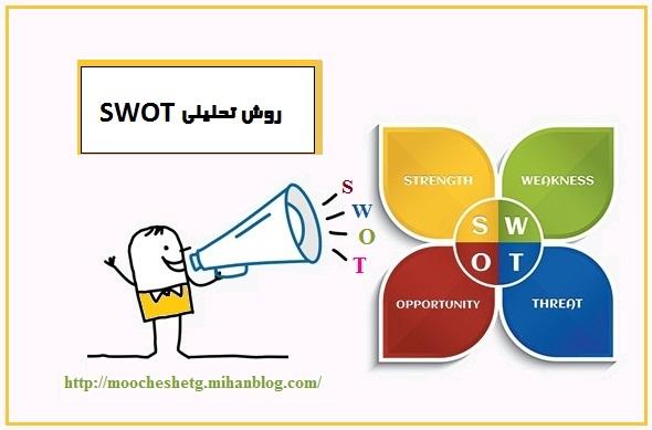 استراتژی SWOT