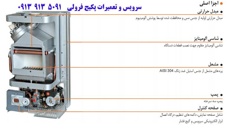 سرویس پکیج فرولی در اصفهان