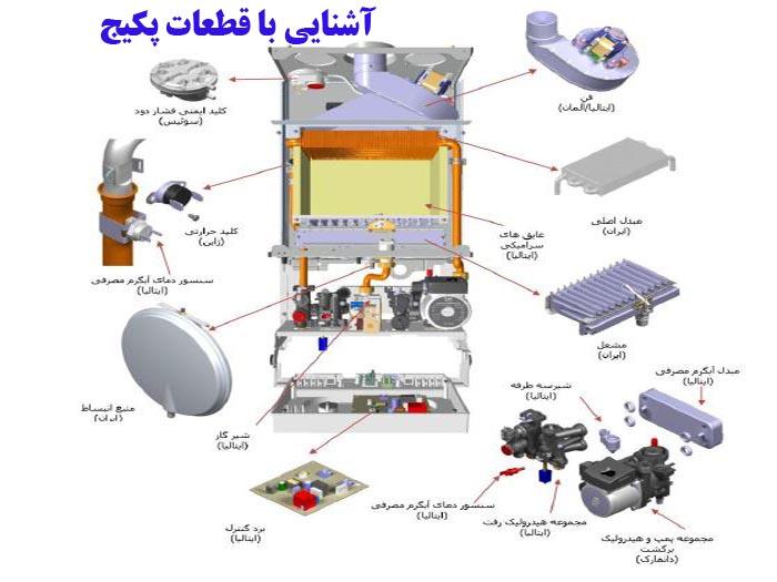 نمایندگی فرولی اصفهان