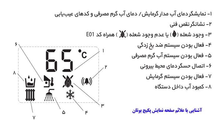 نمایندگی پکیج بوتان در اصفهان